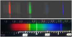 Light Spectrum Comparison